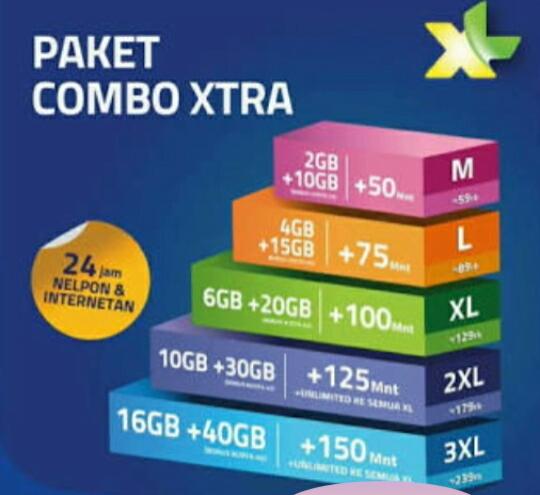 Paket Internet XL Combo Extra