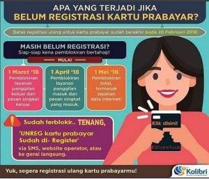 UNREG kartu prabayar sudah di register
