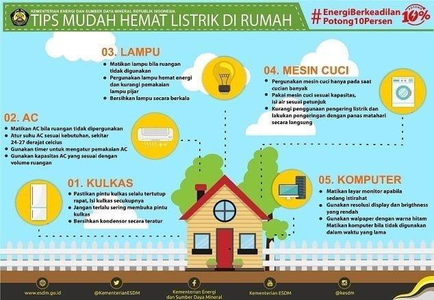 10 Cara menghemat listrik ala Family
