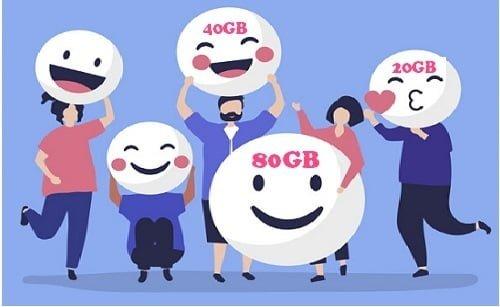 Kuota Keluarga 80Gb 2019 Telkomsel