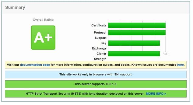 Fungsi SSL dan mamfaat sertifikat SSL