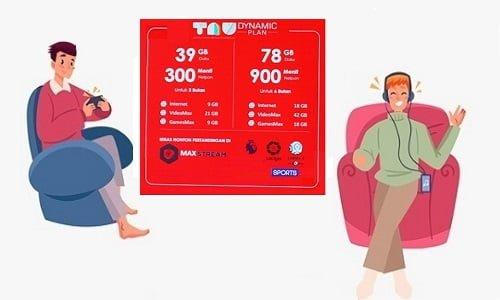 Telkomsel TAU Dynamic Plan