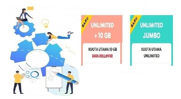 Trik mendapatkan kuota gratis Indosat