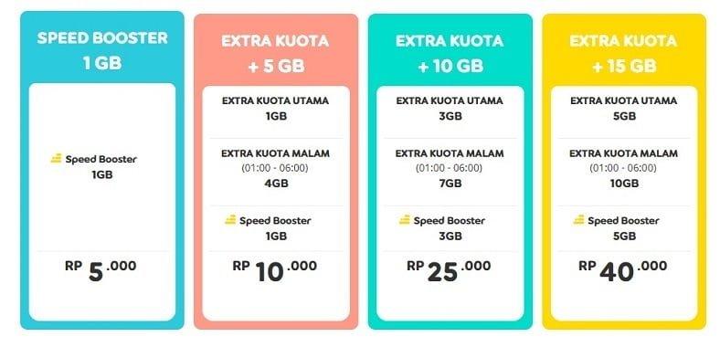 Paket Speed Booster Indosat 1 | SitusNoka